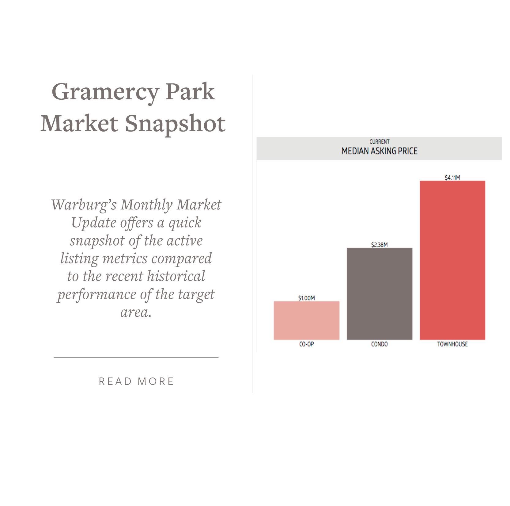 Gramercy Park Tiles9